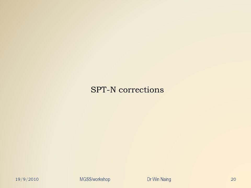 SPT-N corrections 19/9/2010 MGSS/workshop Dr Win Naing 20