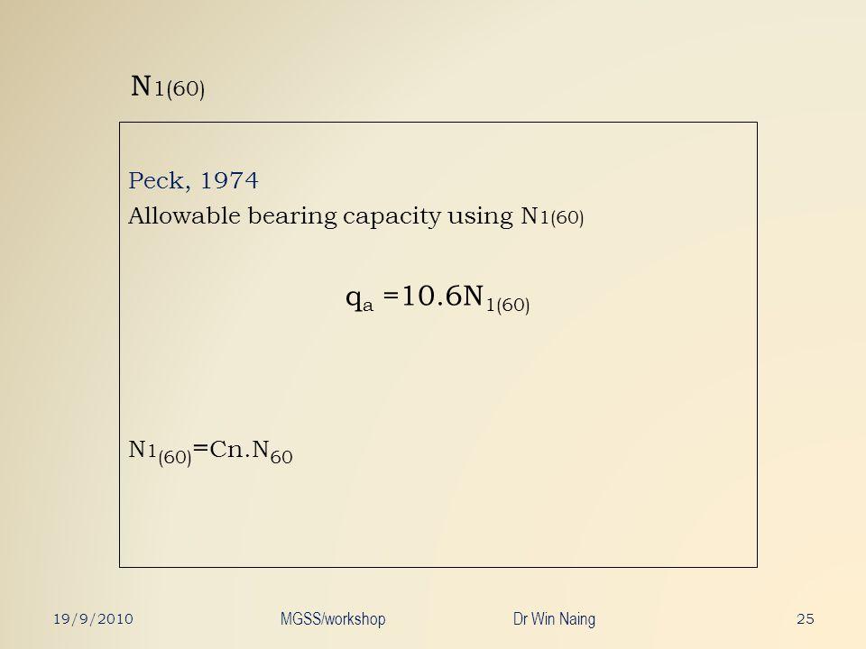 N 1(60) Peck, 1974 Allowable bearing capacity using N 1(60) q a =10.6N 1(60) N 1 (60) = Cn.N 60 19/9/2010 MGSS/workshop Dr Win Naing 25
