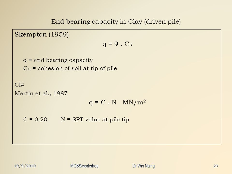 End bearing capacity in Clay (driven pile) Skempton (1959) q = 9. C u q = end bearing capacity C u = cohesion of soil at tip of pile Cf# Martin et al.