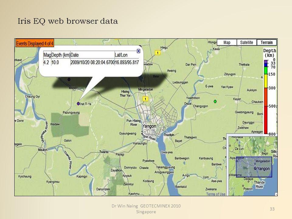Iris EQ web browser data 33 Dr Win Naing GEOTECMINEX 2010 Singapore