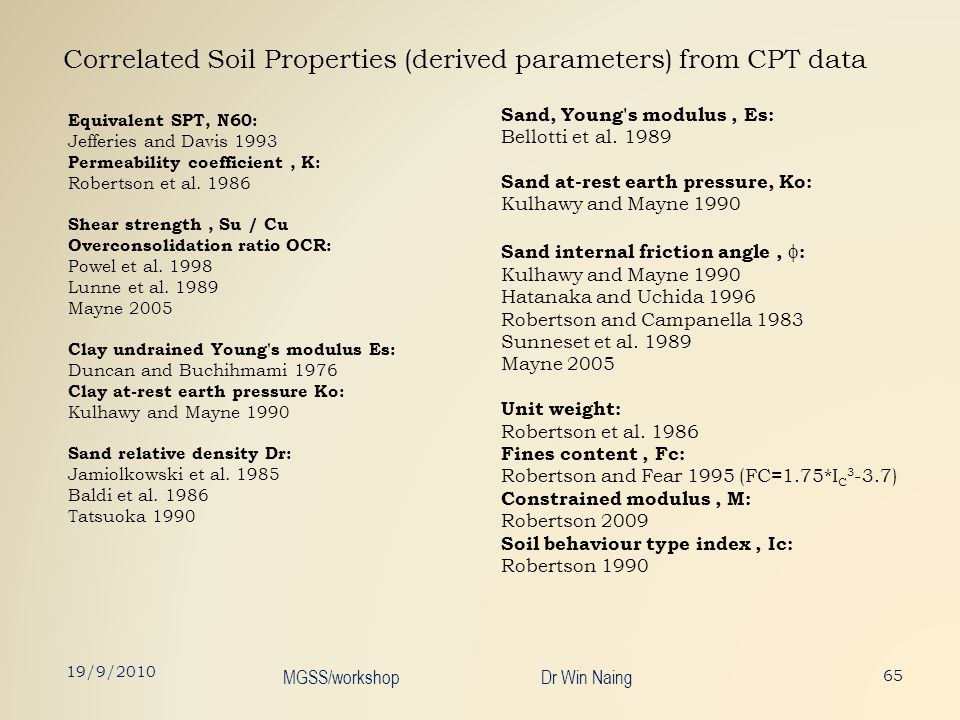 Correlated Soil Properties (derived parameters) from CPT data Equivalent SPT, N60: Jefferies and Davis 1993 Permeability coefficient, K: Robertson et