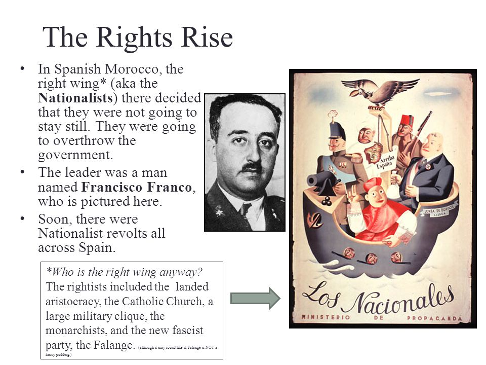 The Rights Rise In Spanish Morocco, the right wing* (aka the Nationalists) there decided that they were not going to stay still. They were going to ov