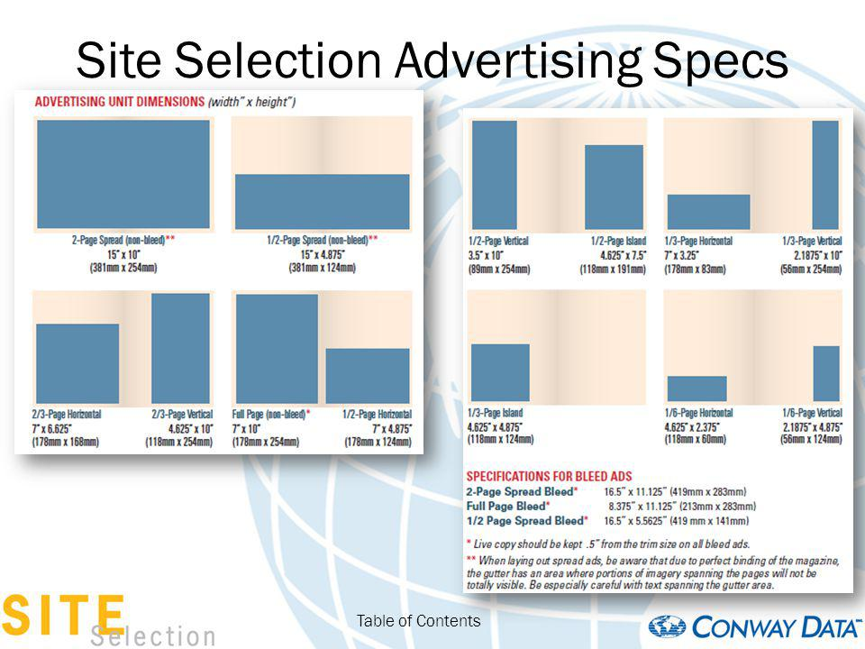 Site Selection Advertising Specs Table of Contents