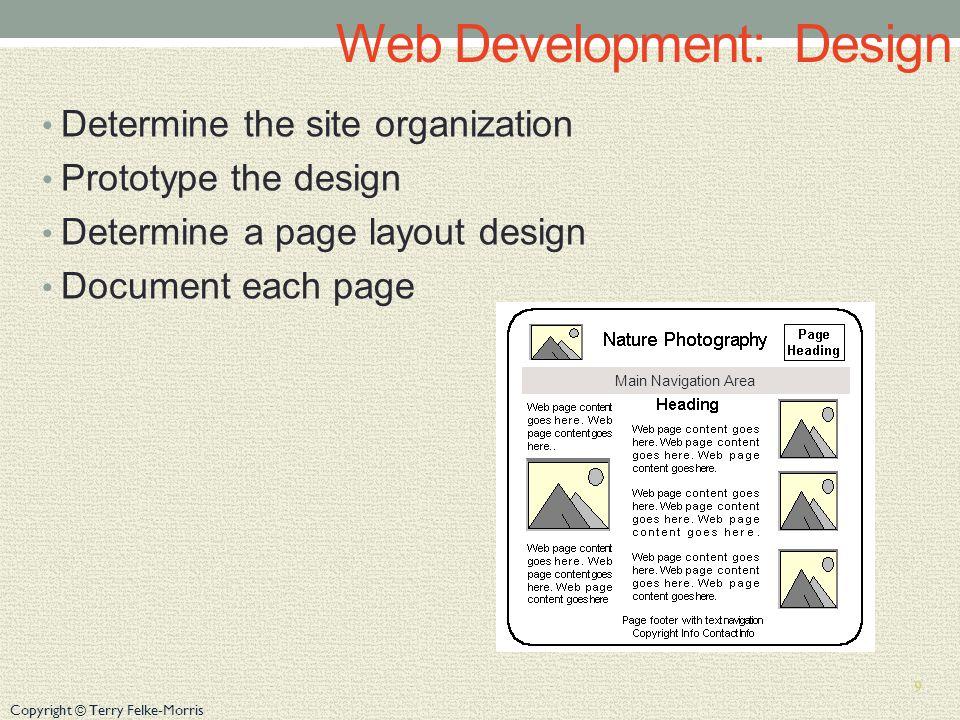 Copyright © Terry Felke-Morris Web Development: Design Determine the site organization Prototype the design Determine a page layout design Document ea