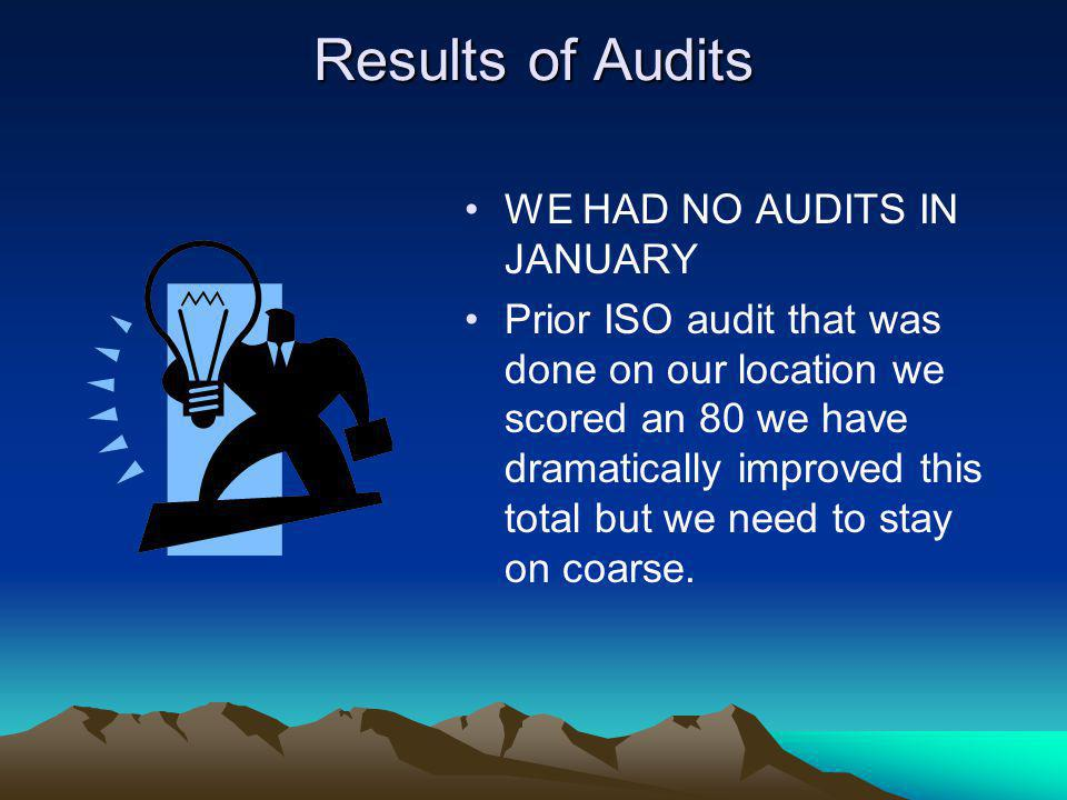 Results of Audits WE HAD NO AUDITS IN JANUARY Prior ISO audit that was done on our location we scored an 80 we have dramatically improved this total but we need to stay on coarse.