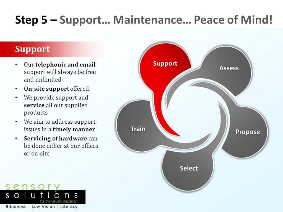 Step 5 – Support… Maintenance… Peace of Mind.