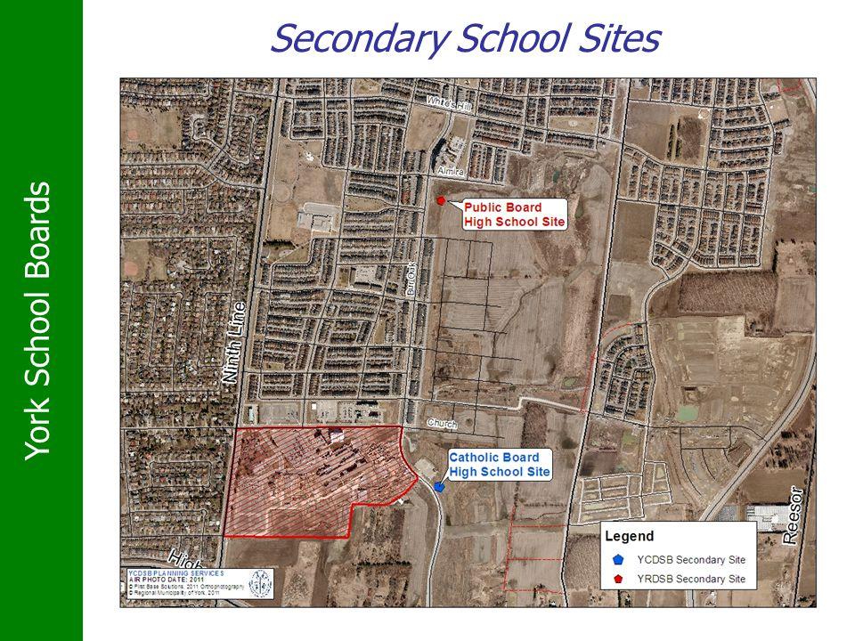 York School Boards Secondary School Sites