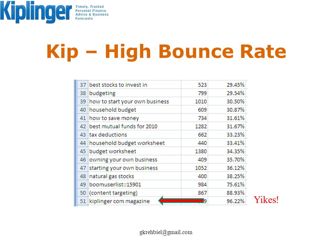 Kip – High Bounce Rate gkrehbiel@gmail.com Yikes!