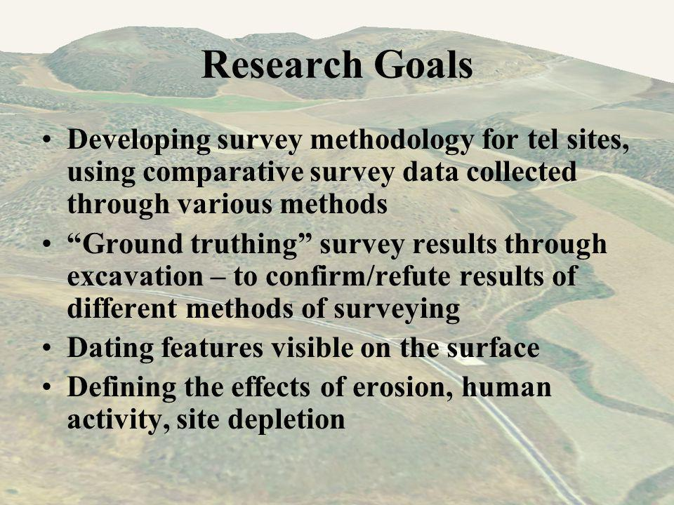 Research Goals Developing survey methodology for tel sites, using comparative survey data collected through various methods Ground truthing survey results through excavation – to confirm/refute results of different methods of surveying Dating features visible on the surface Defining the effects of erosion, human activity, site depletion