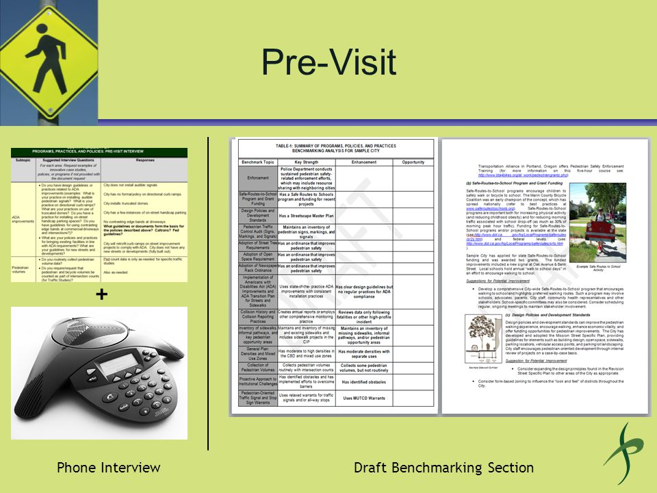 Pre-Visit Phone Interview Draft Benchmarking Section +