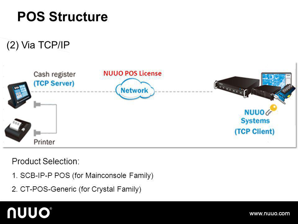 POS Structure www.nuuo.com (1) Via RS-232 NUUO POS Box Product Selection: 1. Hardware only - SCB C31A 2. With 1ch POS license embedded – CT-C31A POS (