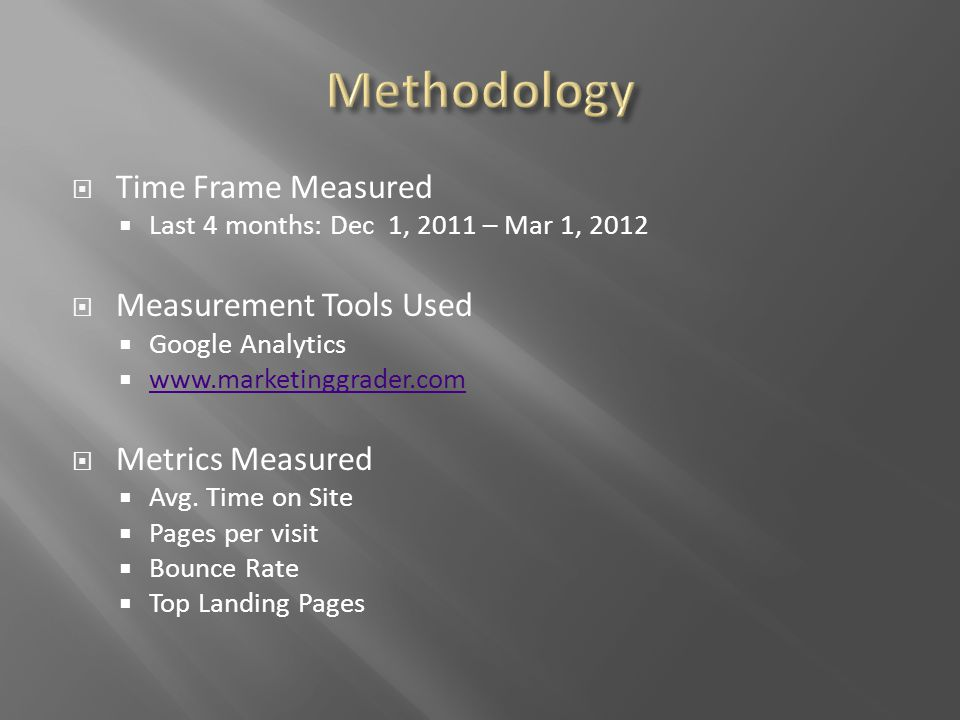 Time Frame Measured Last 4 months: Dec 1, 2011 – Mar 1, 2012 Measurement Tools Used Google Analytics www.marketinggrader.com Metrics Measured Avg.