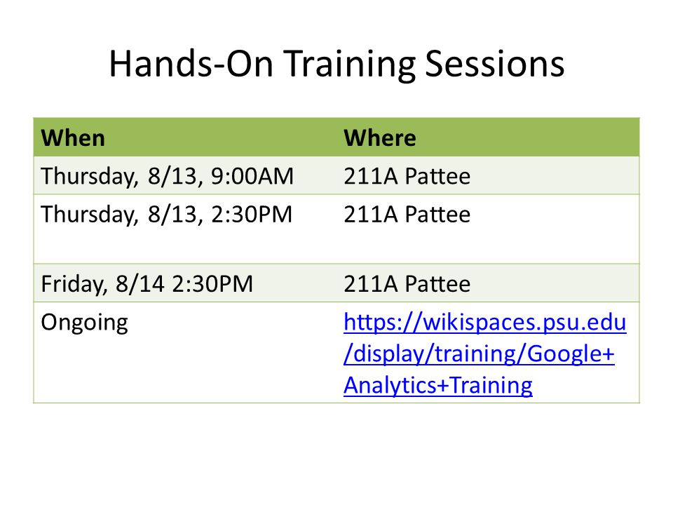 Hands-On Training Sessions WhenWhere Thursday, 8/13, 9:00AM211A Pattee Thursday, 8/13, 2:30PM211A Pattee Friday, 8/14 2:30PM211A Pattee Ongoinghttps://wikispaces.psu.edu /display/training/Google+ Analytics+Training