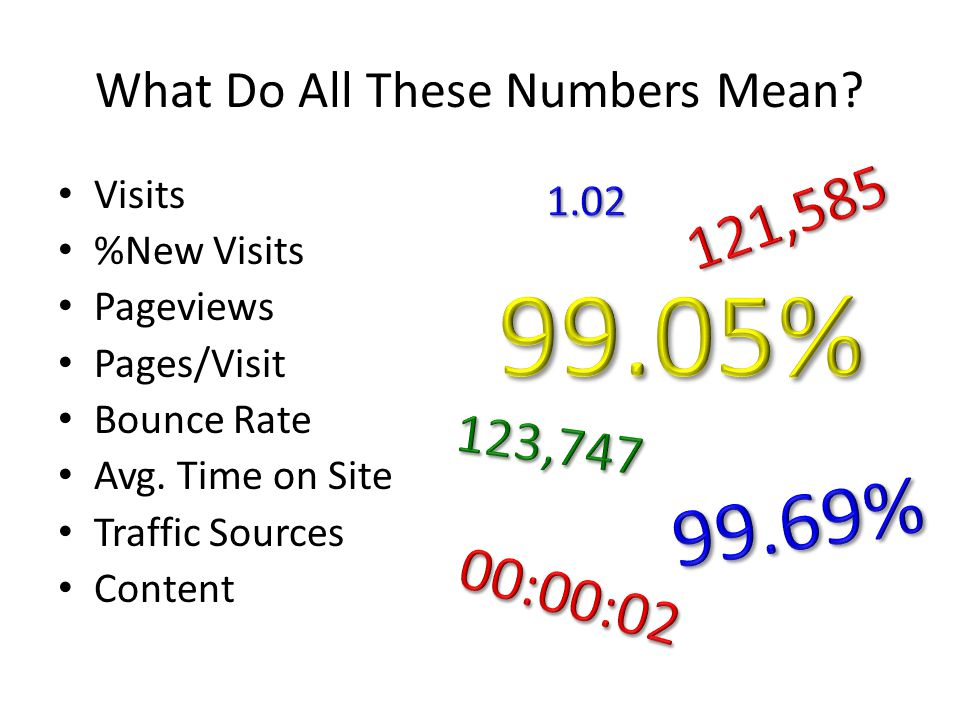 What Do All These Numbers Mean? Visits %New Visits Pageviews Pages/Visit Bounce Rate Avg. Time on Site Traffic Sources Content