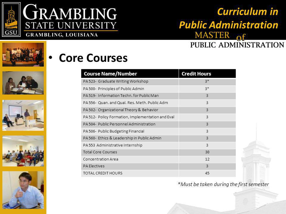 Curriculum in Public Administration Core Courses *Must be taken during the first semester Course Name/NumberCredit Hours PA 523- Graduate Writing Workshop3* PA 500- Principles of Public Admin3* PA 519- Information Techn.