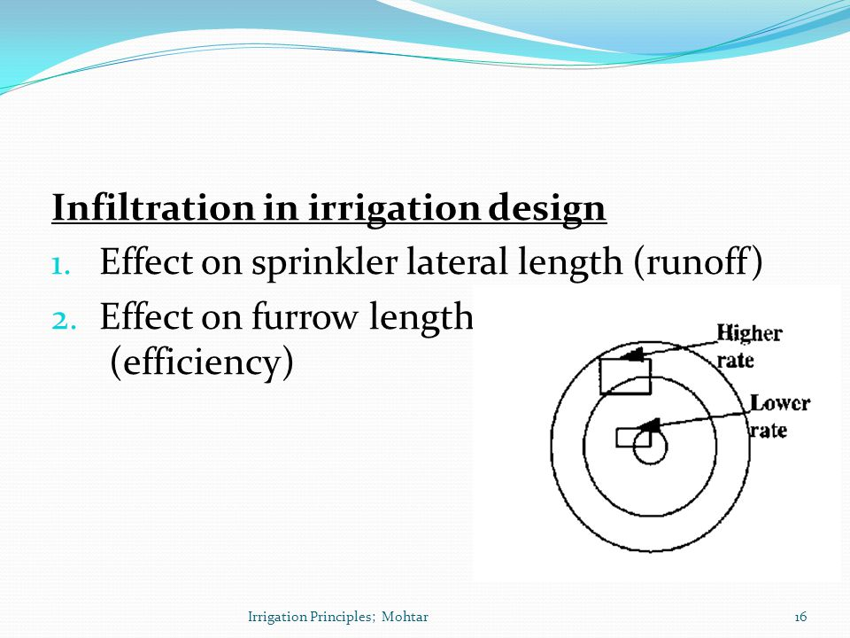 Infiltration in irrigation design 1. Effect on sprinkler lateral length (runoff) 2. Effect on furrow length (efficiency) 16Irrigation Principles; Moht