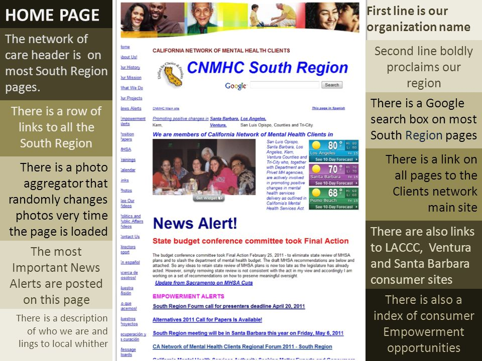 HOME PAGE First line is our organization name The network of care header is on most South Region pages. There is a row of links to all the South Regio
