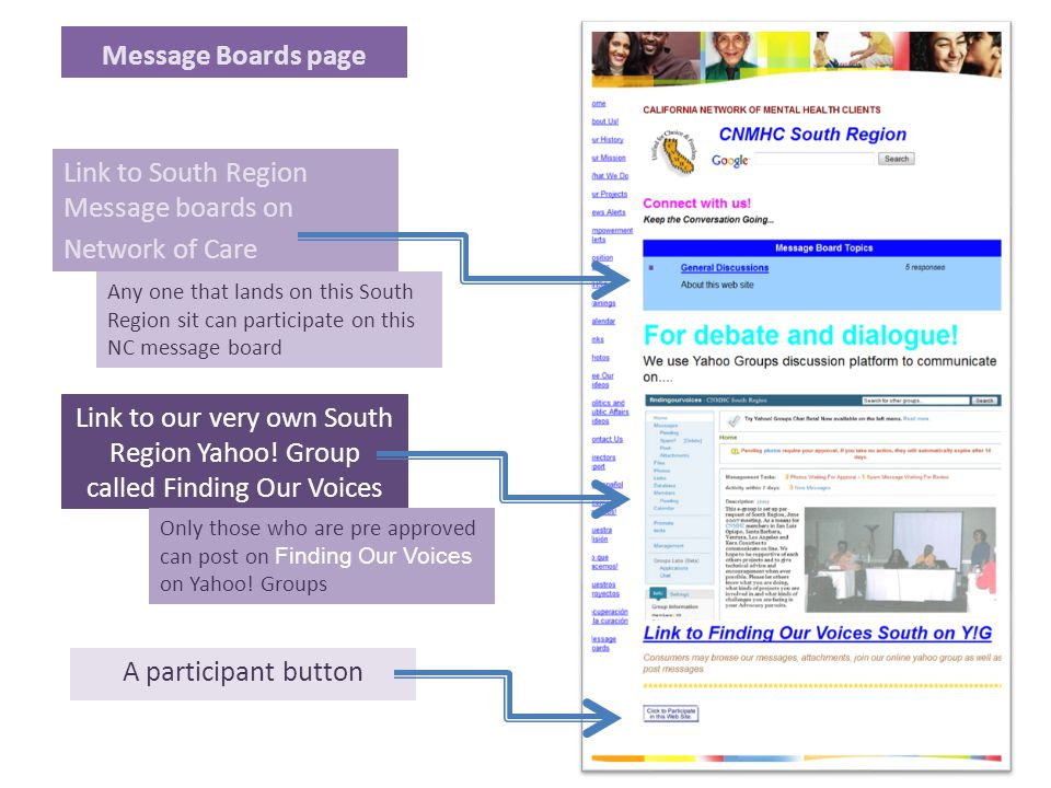 Message Boards page Link to South Region Message boards on Network of Care Link to our very own South Region Yahoo.