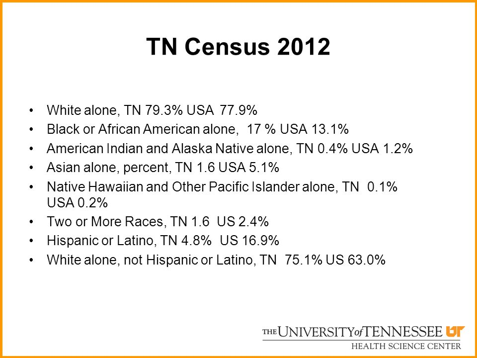 TN Census 2012 White alone, TN 79.3% USA77.9% Black or African American alone, 17 % USA 13.1% American Indian and Alaska Native alone, TN 0.4% USA 1.2% Asian alone, percent, TN 1.6 USA 5.1% Native Hawaiian and Other Pacific Islander alone, TN 0.1% USA 0.2% Two or More Races, TN 1.6 US 2.4% Hispanic or Latino, TN 4.8%US 16.9% White alone, not Hispanic or Latino, TN 75.1% US 63.0%
