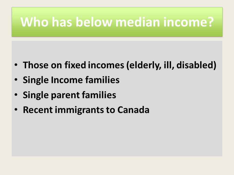 Who has below median income? Those on fixed incomes (elderly, ill, disabled) Single Income families Single parent families Recent immigrants to Canada