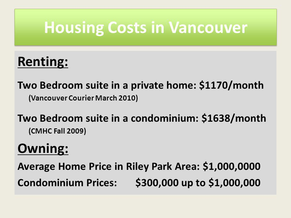 Housing Costs in Vancouver Renting: Two Bedroom suite in a private home: $1170/month (Vancouver Courier March 2010) Two Bedroom suite in a condominium
