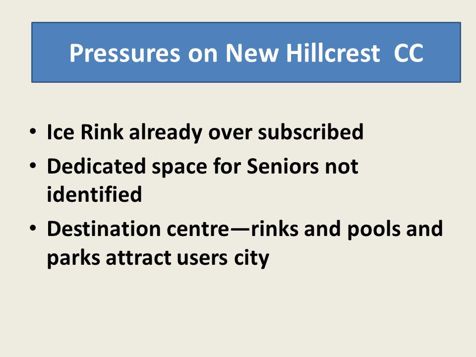 Pressures on Hillcrest Ice Rink already over subscribed Dedicated space for Seniors not identified Destination centrerinks and pools and parks attract