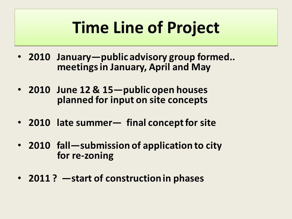 Time Line of Project 2010 Januarypublic advisory group formed.. meetings in January, April and May 2010 June 12 & 15public open houses planned for inp