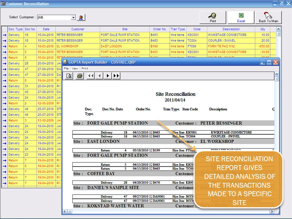 SITE RECONCILIATION REPORT GIVES DETAILED ANALYSIS OF THE TRANSACTIONS MADE TO A SPECIFIC SITE