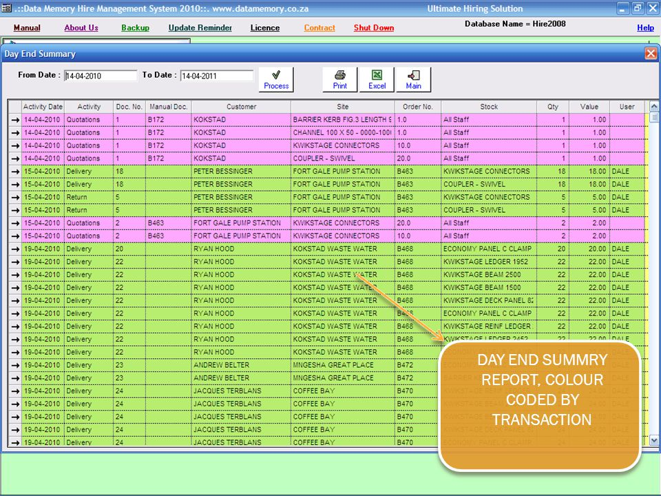 DAY END SUMMRY REPORT, COLOUR CODED BY TRANSACTION
