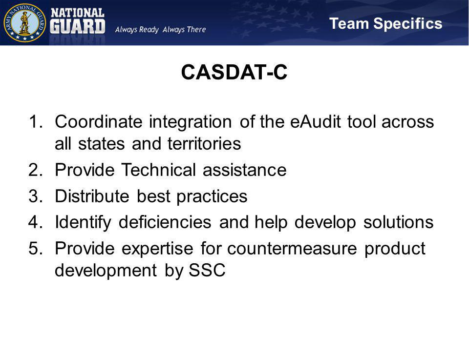 CASDAT-C 1.Coordinate integration of the eAudit tool across all states and territories 2.Provide Technical assistance 3.Distribute best practices 4.Id