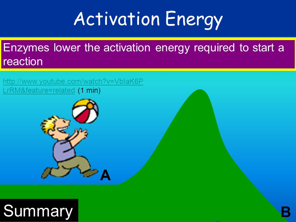 Activation Energy Reactions require energy to get them going To get the ball to B, you need to give it enough energy to get over the top – even though