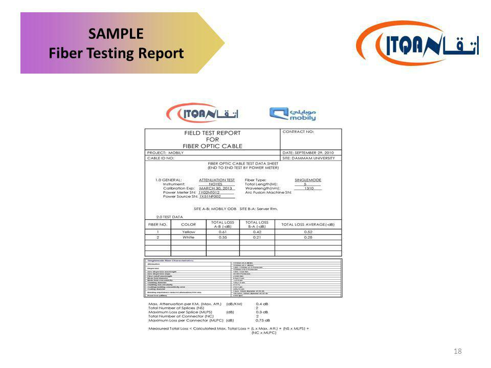 SAMPLE Fiber Testing Report 18