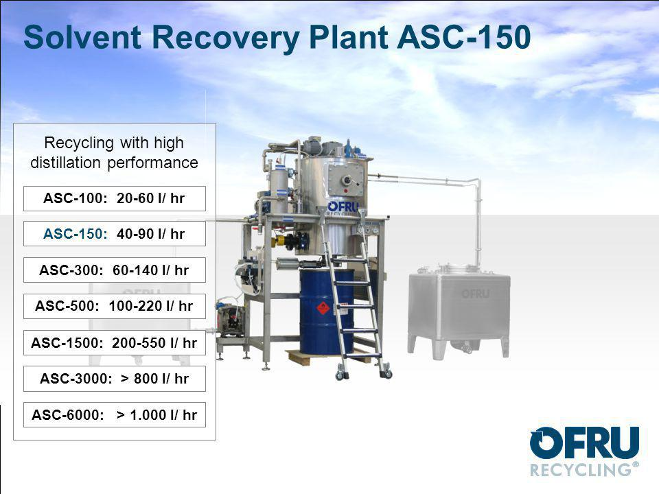 ASC-150: 40-90 l/ hr ASC-300: 60-140 l/ hr ASC-500: 100-220 l/ hr ASC-1500: 200-550 l/ hr Recycling with high distillation performance ASC-100: 20-60