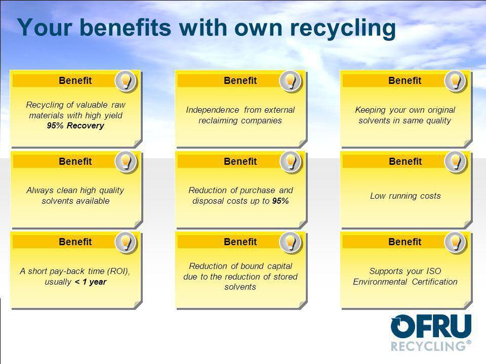 Your benefits with own recycling Benefit Recycling of valuable raw materials with high yield 95% Recovery Benefit Independence from external reclaiming companies Benefit Keeping your own original solvents in same quality Benefit Always clean high quality solvents available Benefit Reduction of purchase and disposal costs up to 95% Benefit Low running costs Benefit A short pay-back time (ROI), usually < 1 year Benefit Reduction of bound capital due to the reduction of stored solvents Benefit Supports your ISO Environmental Certification