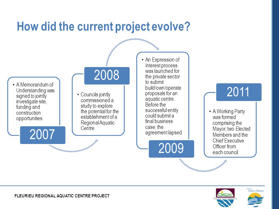 How did the current project evolve.