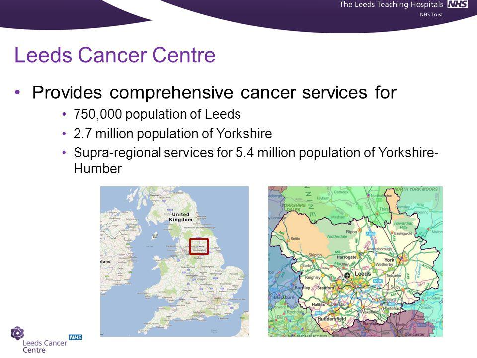 Leeds Cancer Centre Provides comprehensive cancer services for 750,000 population of Leeds 2.7 million population of Yorkshire Supra-regional services