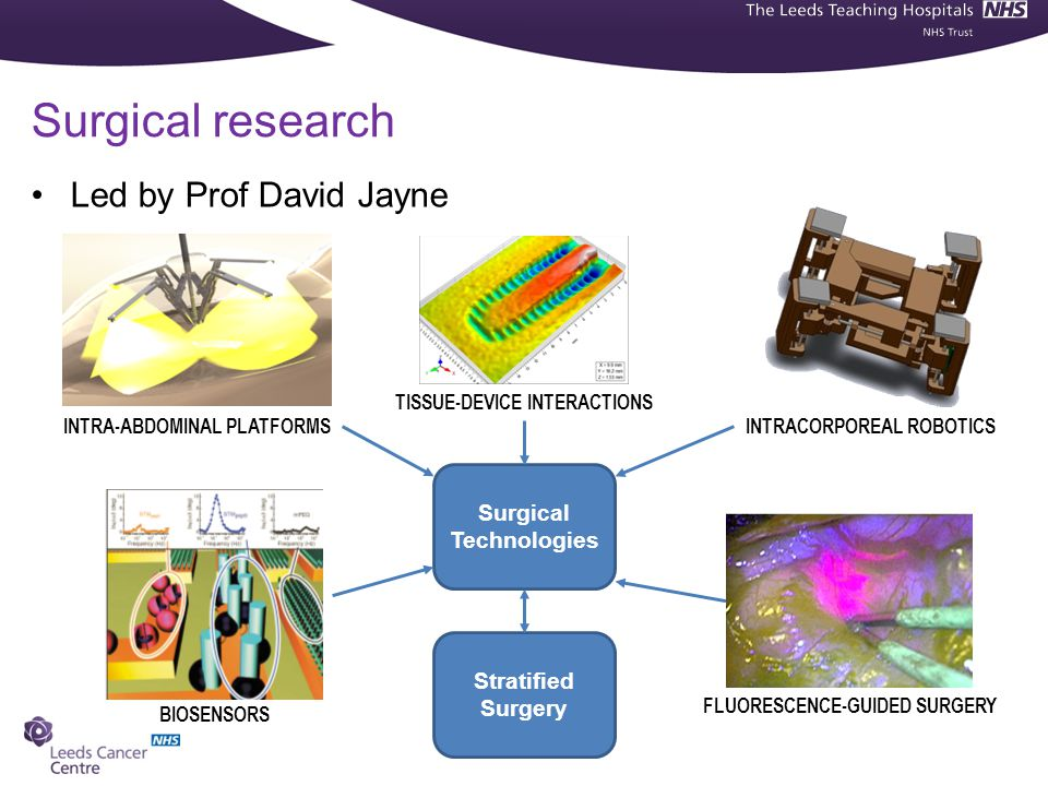 Surgical research Surgical Technologies Stratified Surgery TISSUE-DEVICE INTERACTIONS INTRA-ABDOMINAL PLATFORMS BIOSENSORS FLUORESCENCE-GUIDED SURGERY INTRACORPOREAL ROBOTICS Led by Prof David Jayne