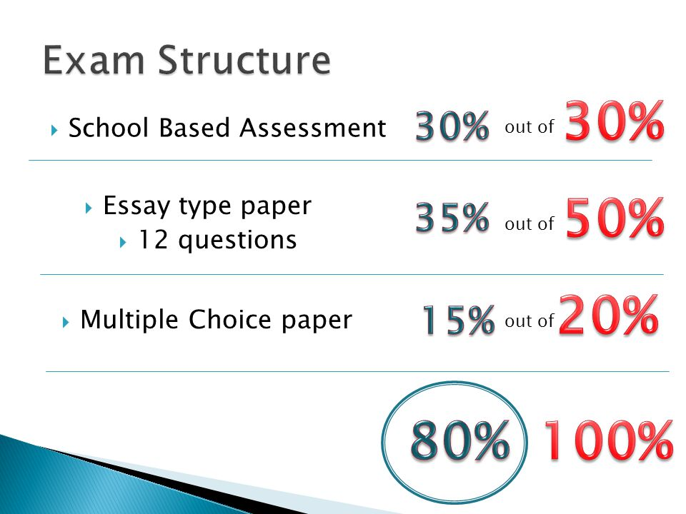 School Based Assessment Essay type paper 12 questions Multiple Choice paper out of
