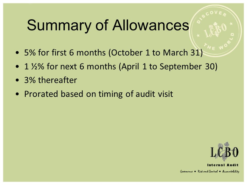 Summary of Allowances 5% for first 6 months (October 1 to March 31) 1 ½% for next 6 months (April 1 to September 30) 3% thereafter Prorated based on t