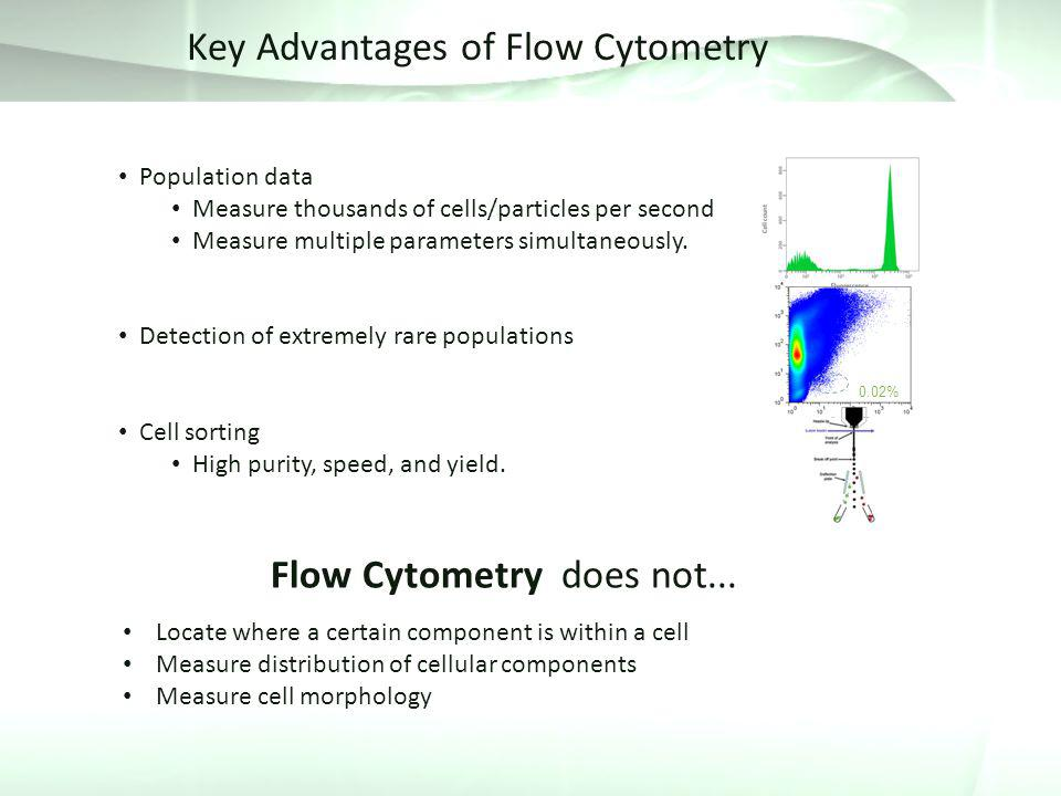 Key Advantages of Flow Cytometry Population data Measure thousands of cells/particles per second Measure multiple parameters simultaneously. Detection