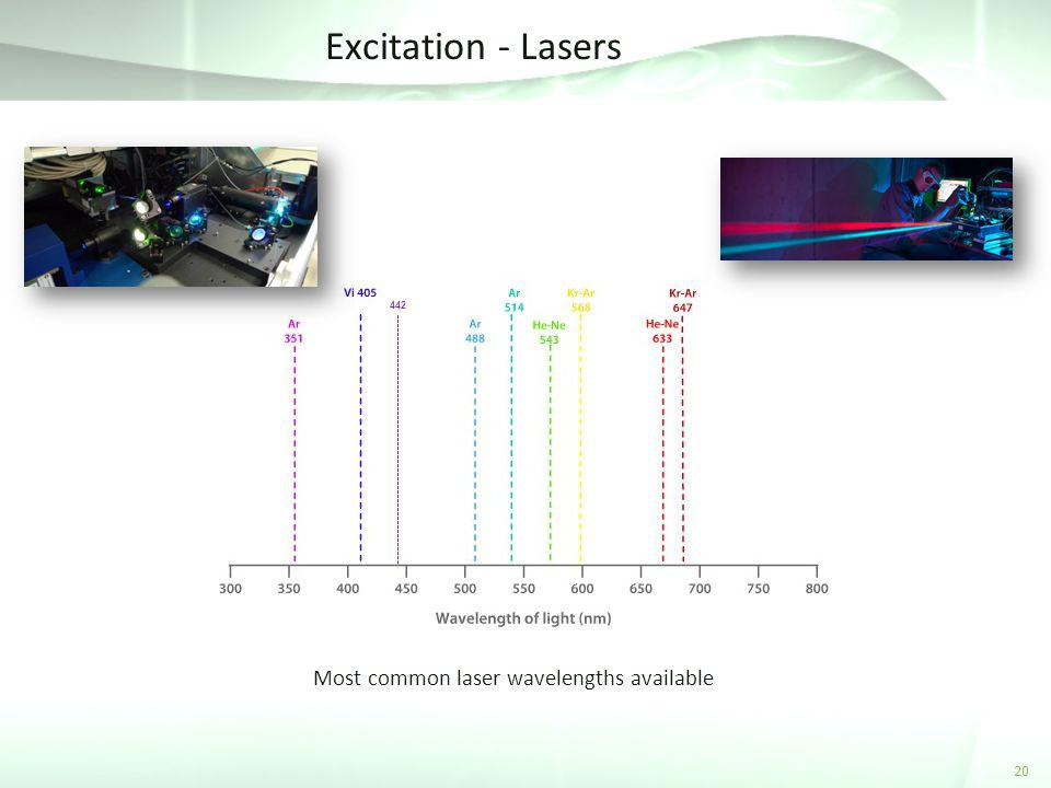 Excitation - Lasers 20 488 nm Most common laser wavelengths available 442