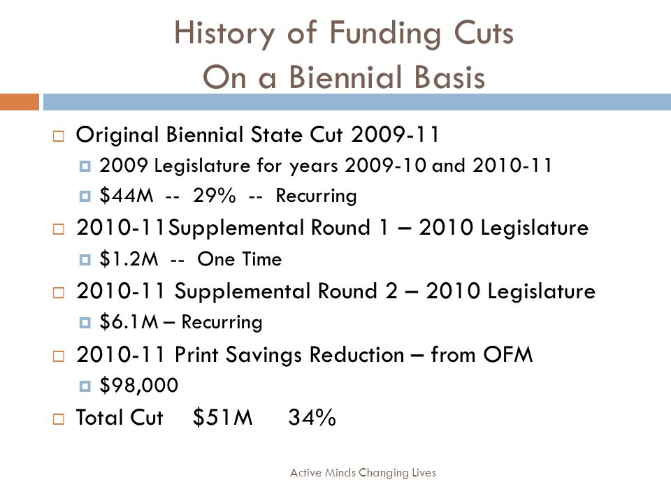 History of Funding Cuts On a Biennial Basis Active Minds Changing Lives Original Biennial State Cut 2009-11 2009 Legislature for years 2009-10 and 2010-11 $44M -- 29% -- Recurring 2010-11Supplemental Round 1 – 2010 Legislature $1.2M -- One Time 2010-11 Supplemental Round 2 – 2010 Legislature $6.1M – Recurring 2010-11 Print Savings Reduction – from OFM $98,000 Total Cut $51M 34%