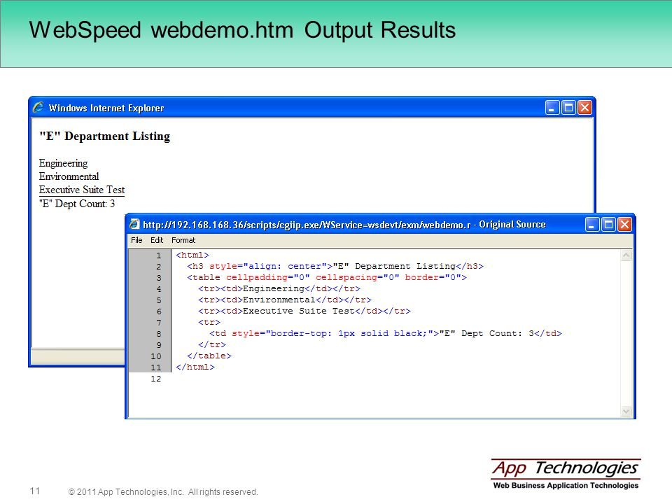 © 2011 App Technologies, Inc. All rights reserved. 11 WebSpeed webdemo.htm Output Results