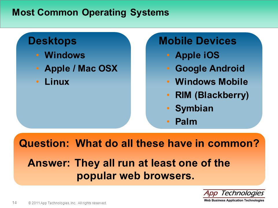 © 2011 App Technologies, Inc. All rights reserved. 14 Most Common Operating Systems Desktops Windows Apple / Mac OSX Linux Mobile Devices Apple iOS Go