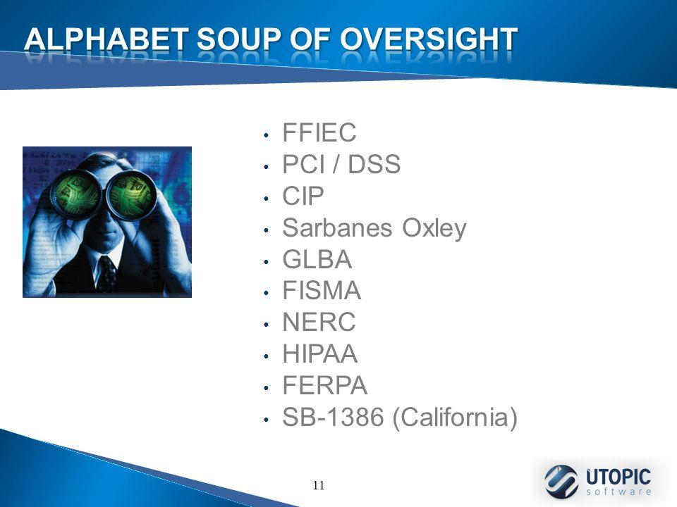 11 FFIEC PCI / DSS CIP Sarbanes Oxley GLBA FISMA NERC HIPAA FERPA SB-1386 (California)