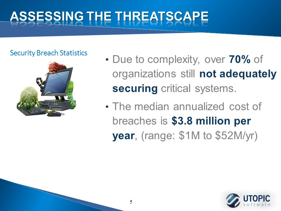 5 Due to complexity, over 70% of organizations still not adequately securing critical systems.