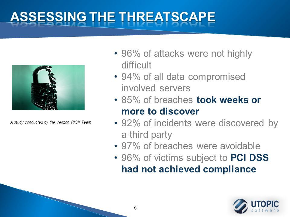6 96% of attacks were not highly difficult 94% of all data compromised involved servers 85% of breaches took weeks or more to discover 92% of incidents were discovered by a third party 97% of breaches were avoidable 96% of victims subject to PCI DSS had not achieved compliance A study conducted by the Verizon RISK Team
