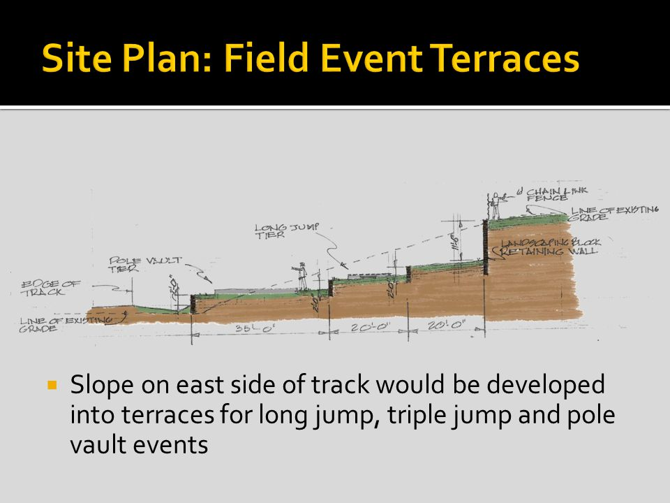 Slope on east side of track would be developed into terraces for long jump, triple jump and pole vault events