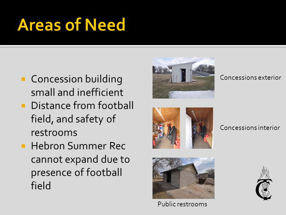Concession building small and inefficient Distance from football field, and safety of restrooms Hebron Summer Rec cannot expand due to presence of football field Concessions exterior Concessions interior Public restrooms