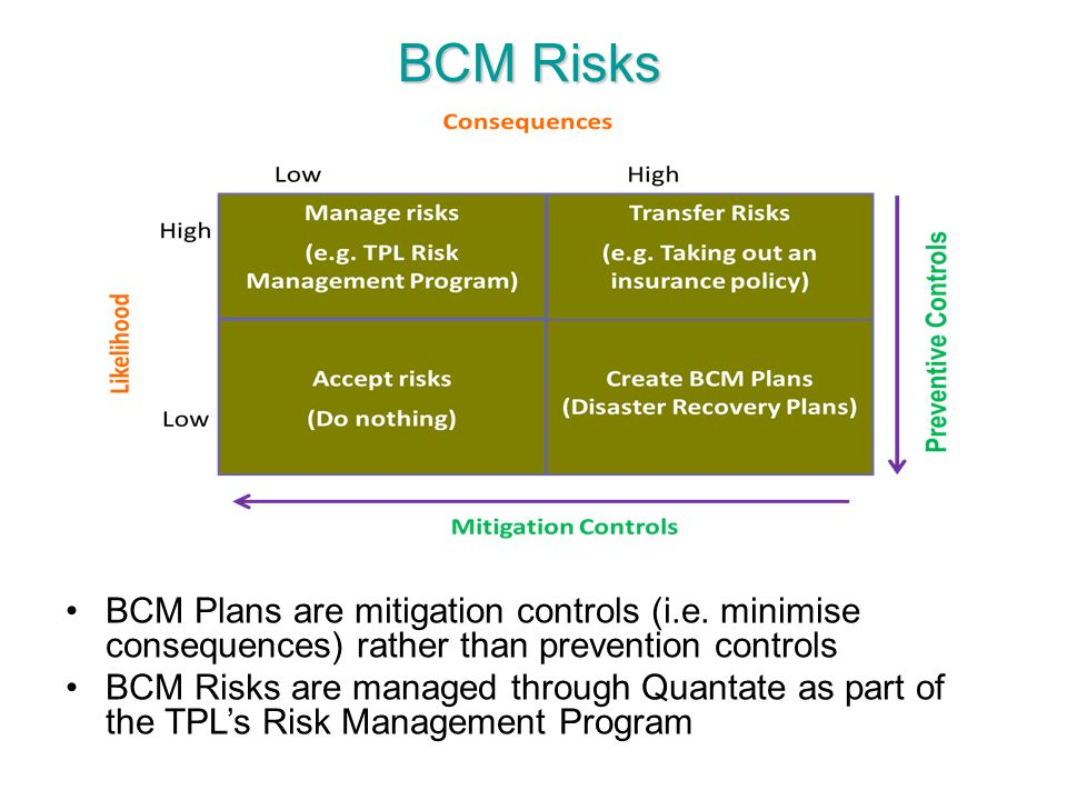 BCM Risks BCM Plans are mitigation controls (i.e. minimise consequences) rather than prevention controls BCM Risks are managed through Quantate as par